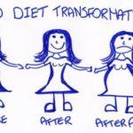 fad diet transformation
