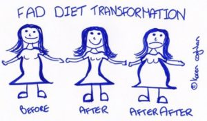 fad diet transformation